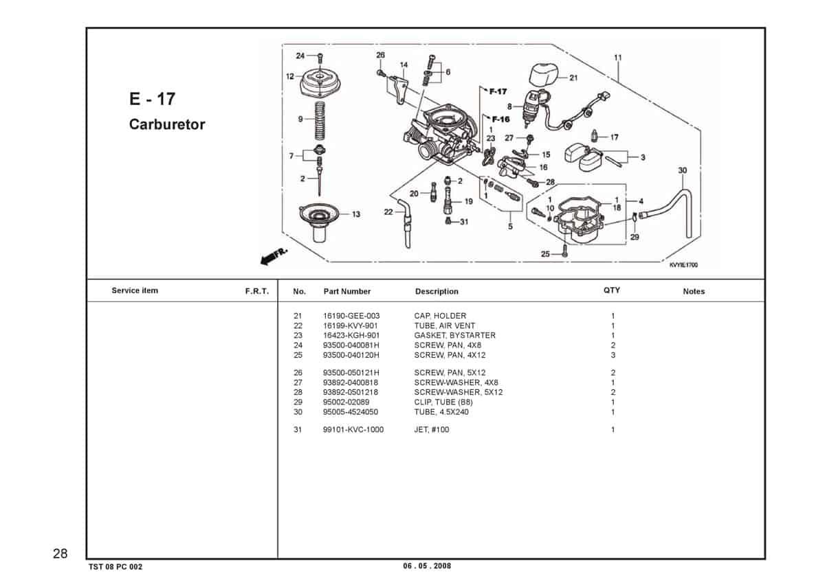 E-17-Carburetor-Katalog-BeAT-Karbu