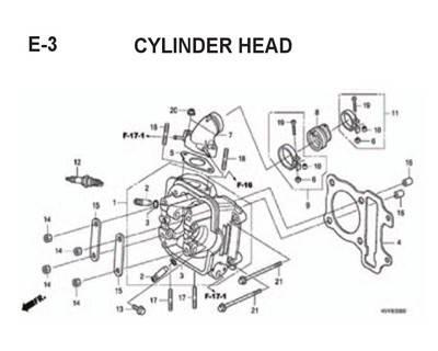 E-3-Cylinder-Head-Beat-Karbu