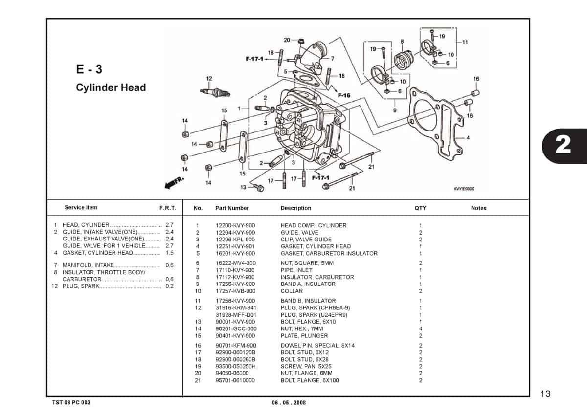 E-3-Cylinder-Head-Katalog-BeAT-Karbu