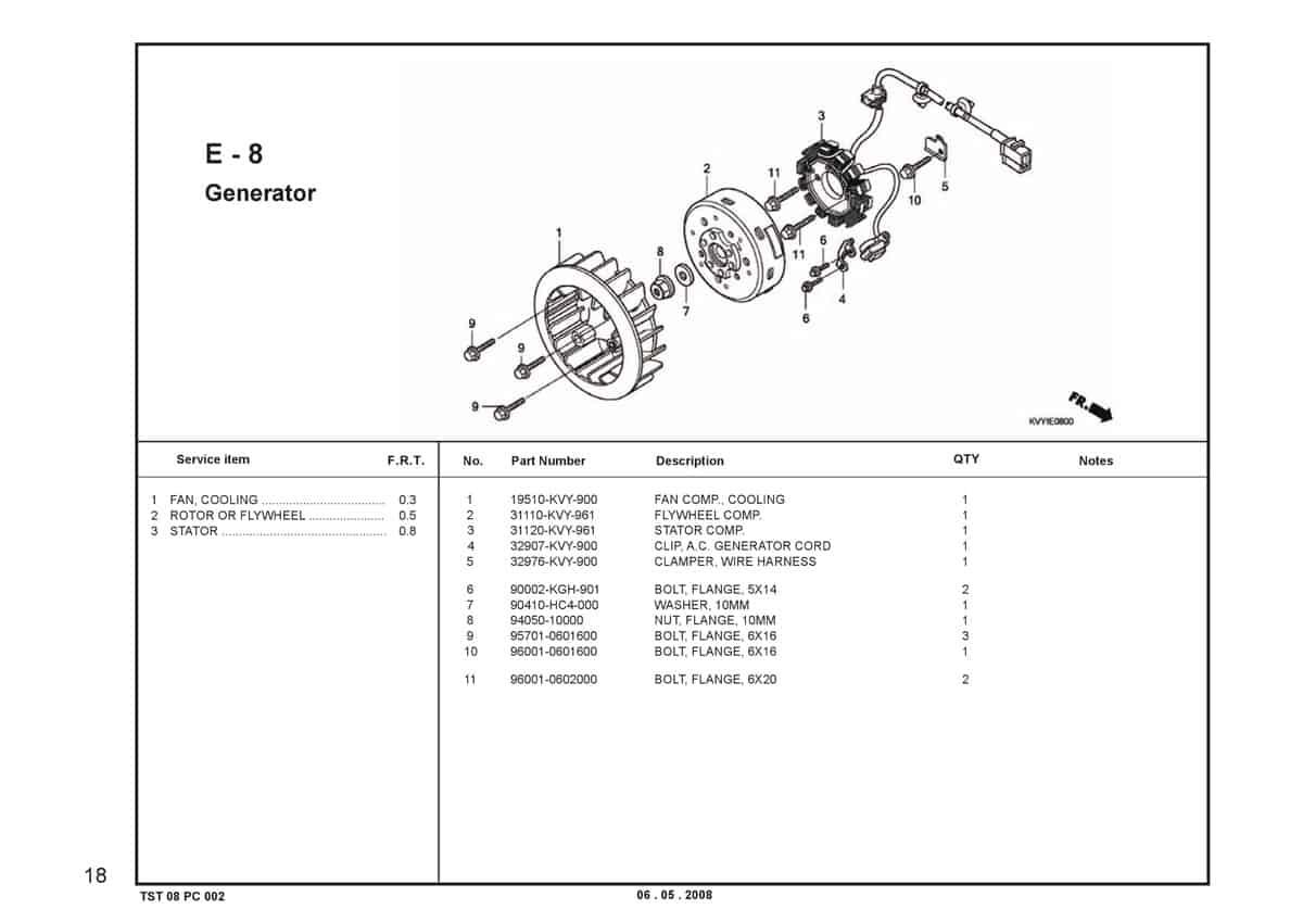 E-8-Generator-Katalog-BeAT-Karbu
