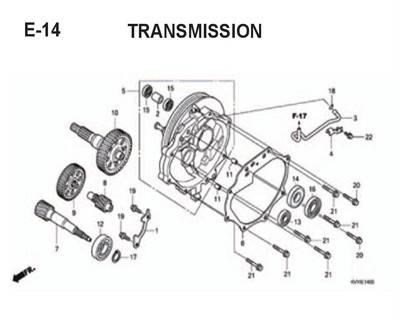 E14-Transmission-BeAT-Karbu