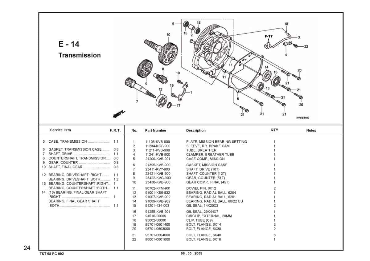 E14-Transmission-Katalog-BeAT-Karbu