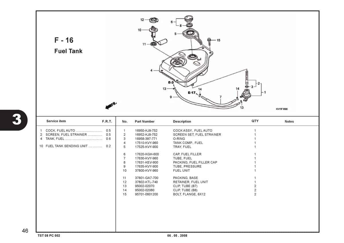 F-16-Fuel-Tank-Katalog-BeAT-Karbu