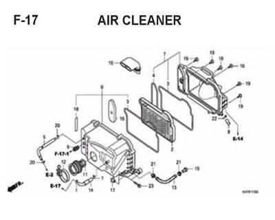 F17 – Air Cleaner – Katalog Honda BeAT Karbu KVY