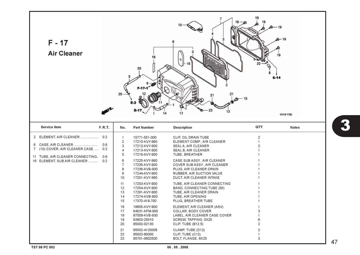 F-17-Air-Cleaner-Katalog-BeAT-Karbu