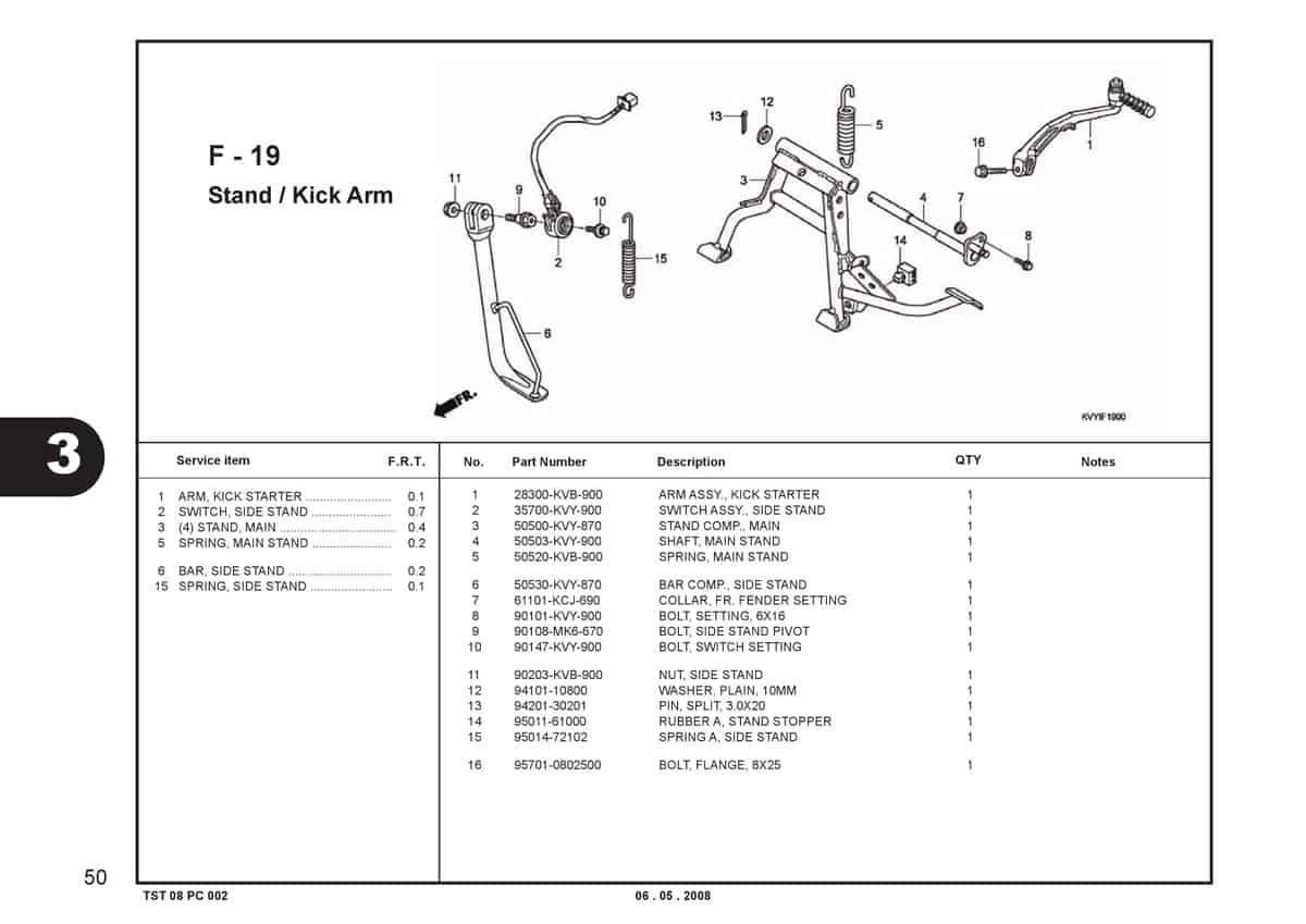 F-19-Stand-Kick-Arm-Katalog-BeAT-Karbu