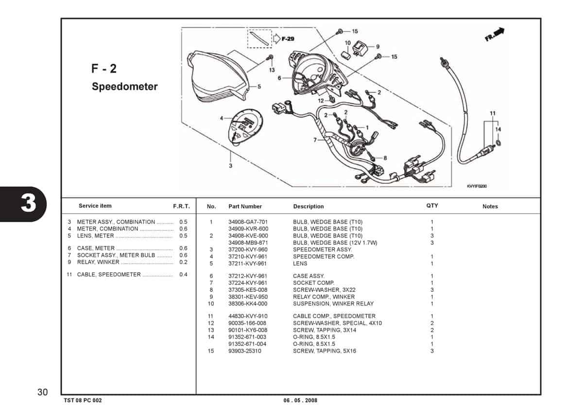 F-2-Speedometer-Katalog-BeAT-Karbu