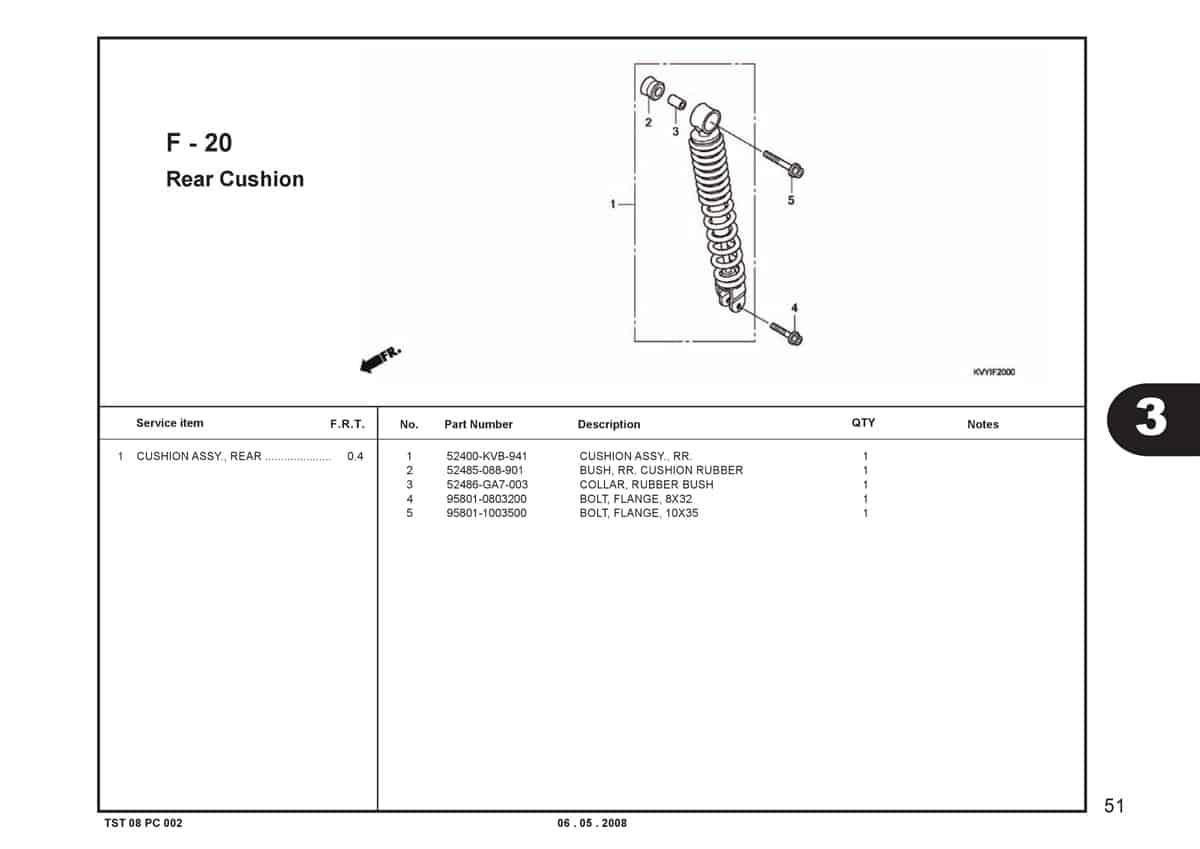 F-20-Rear-Cushion-Katalog-BeAT-Karbu