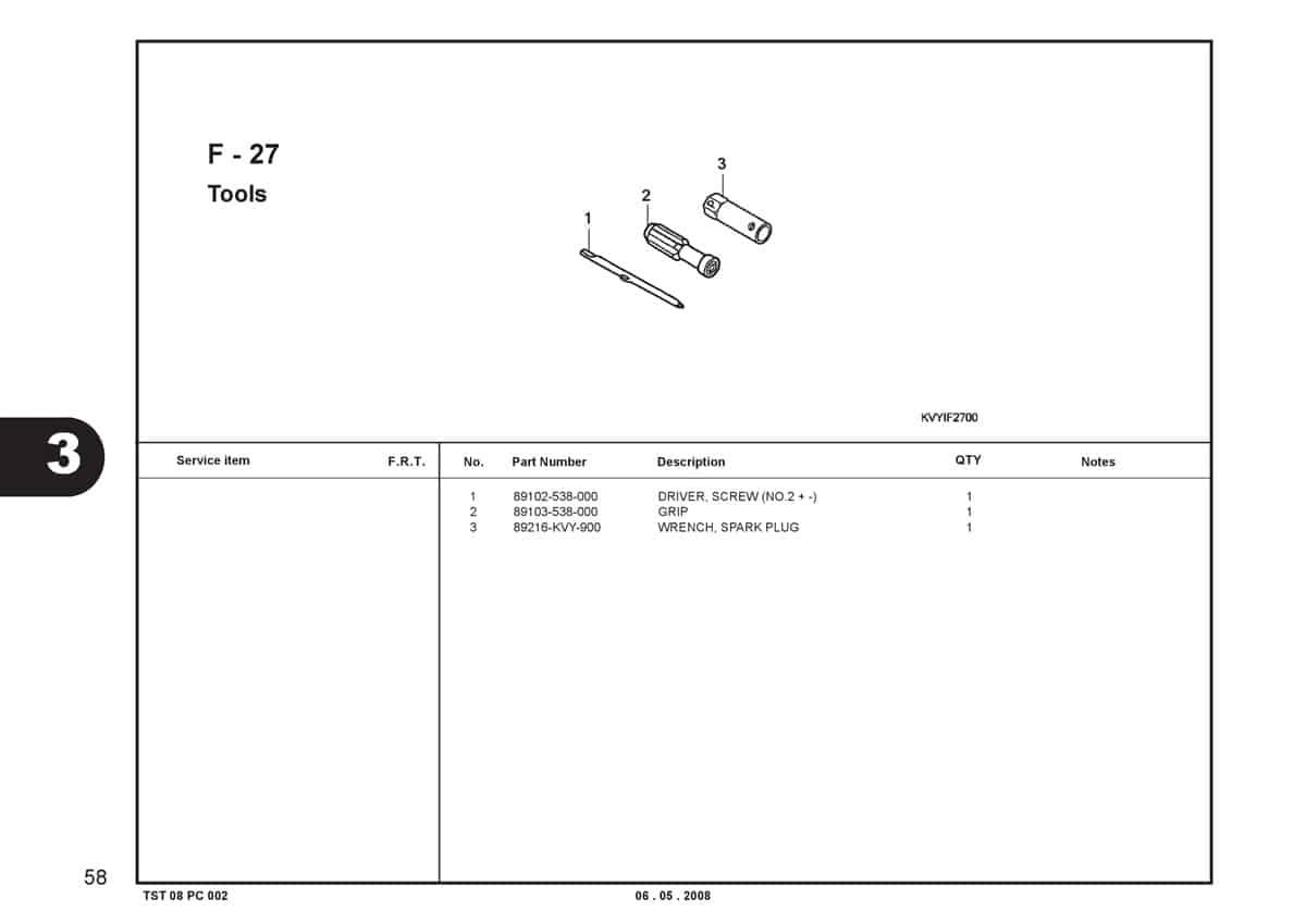 F-27-Tools-Katalog-BeAT-Karbu