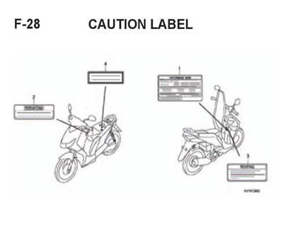 F-28-Caution-Label-BeAT-Karbu