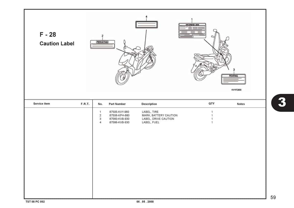 F-28-Caution-Label-Katalog-BeAT-Karbu