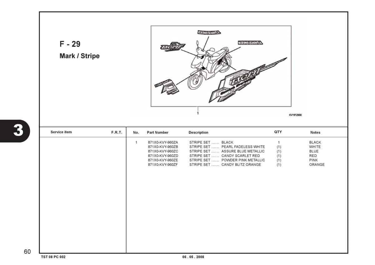 F-29-Mark-Stripe-Katalog-BeAT-Karbu