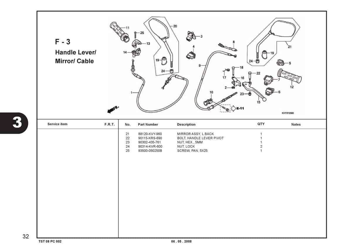 F-3-Handle-Lever-Mirror-Cable-Katalog-BeAT-Karbu
