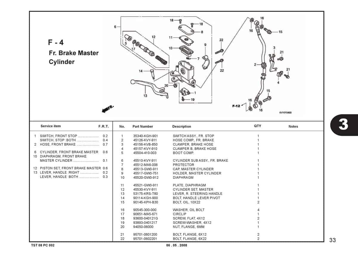 F-4-Fr.Brake-Master-Cylinder-Katalog-BeAT-Karbu