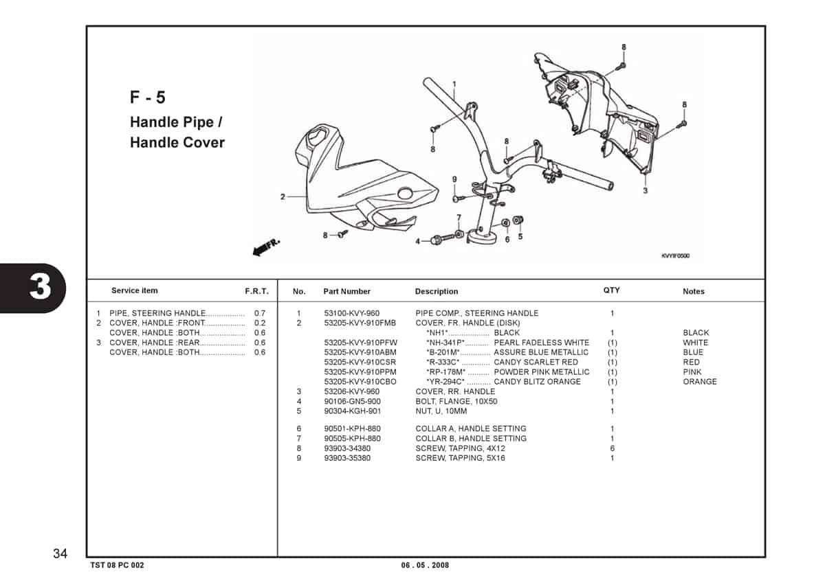 F-5-Handle-Pipe-Handle-Cover-Katalog-BeAT-Karbu