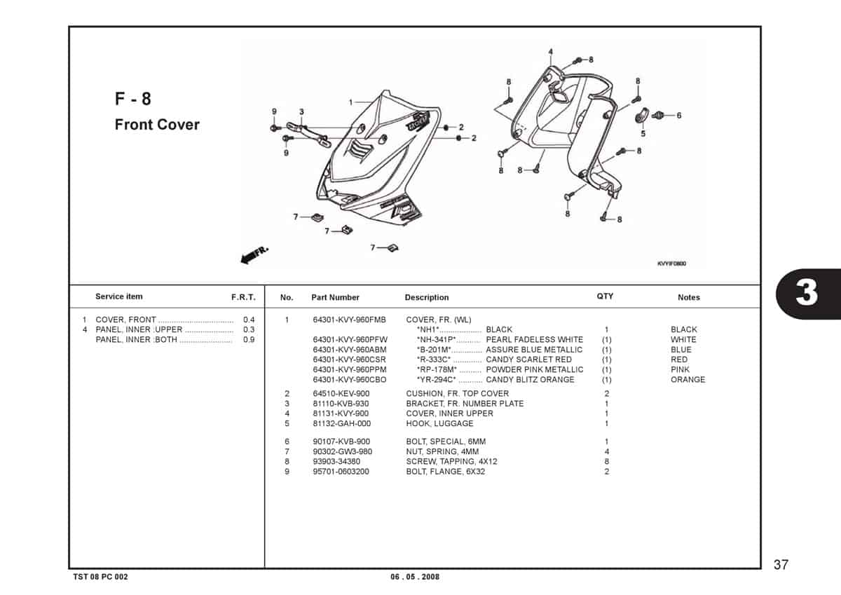 F-8-Front-Cover-Katalog-BeAT-Karbu