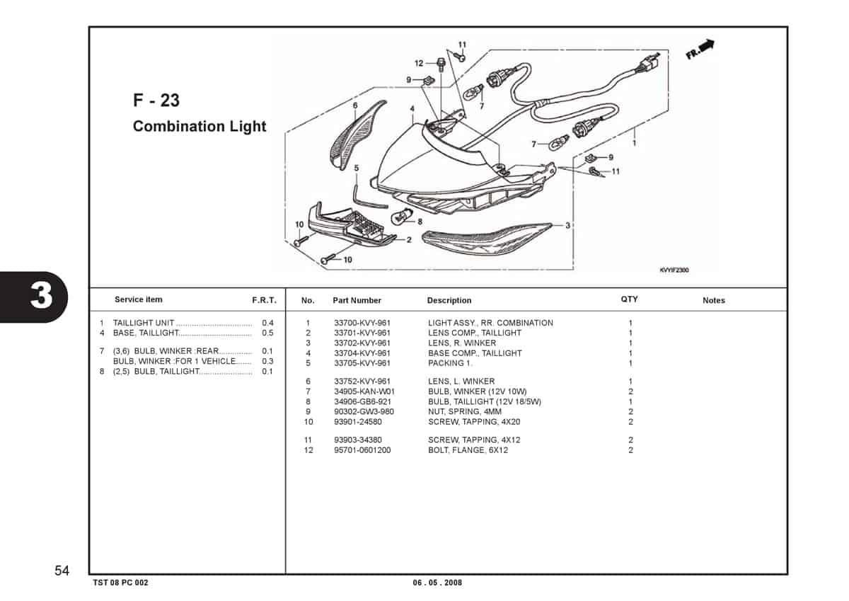 F23-Combination-Light-Katalog-BeAT-Karbu