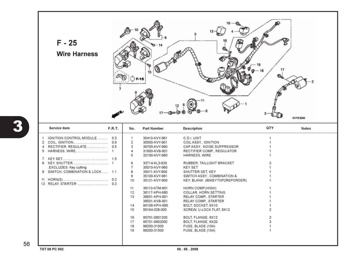 F25-Wire-Harness-Katalog-BeAT-Karbu