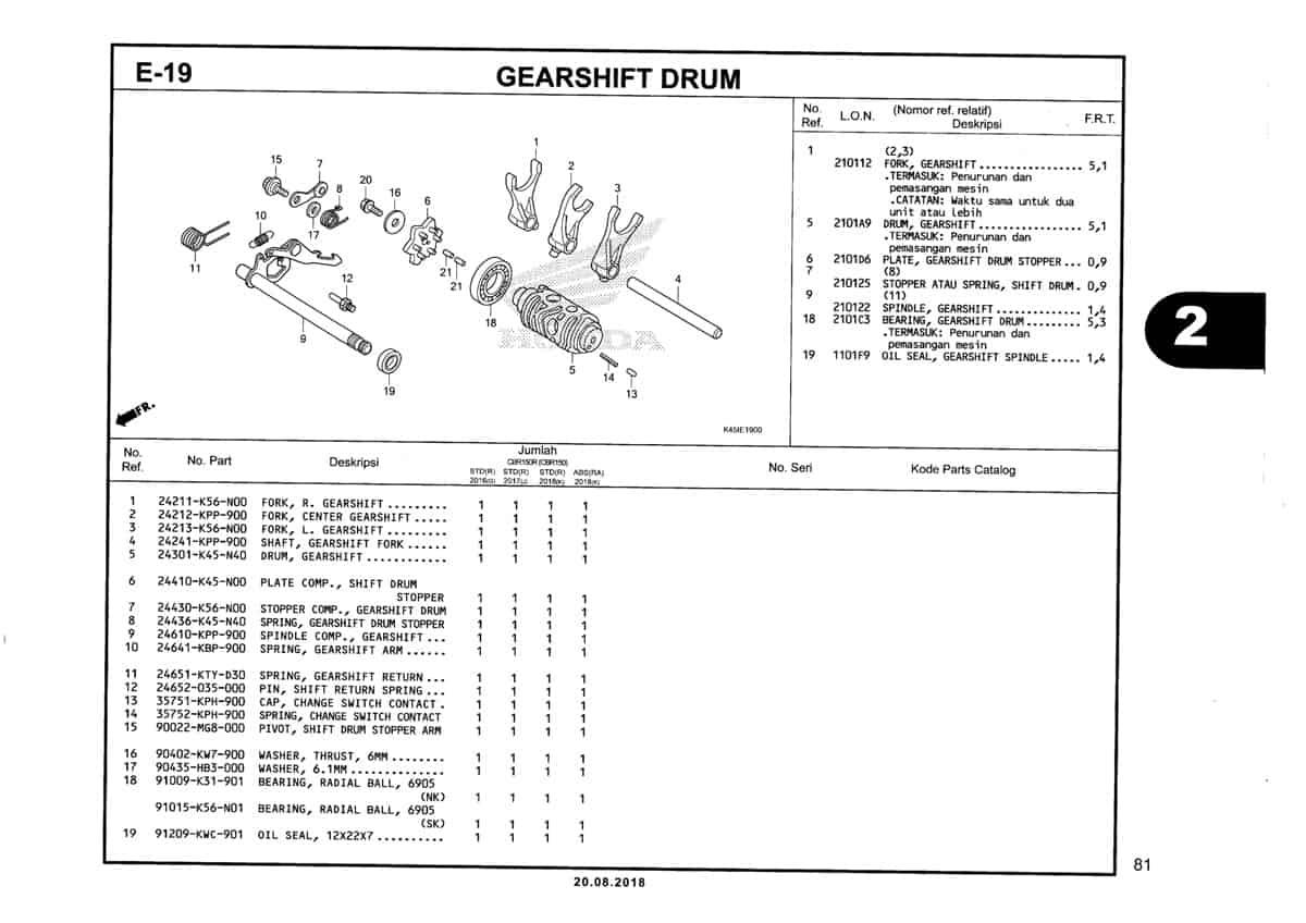 E-19-Gearshift-Drum-Katalog-New-CBR-150R-K45N