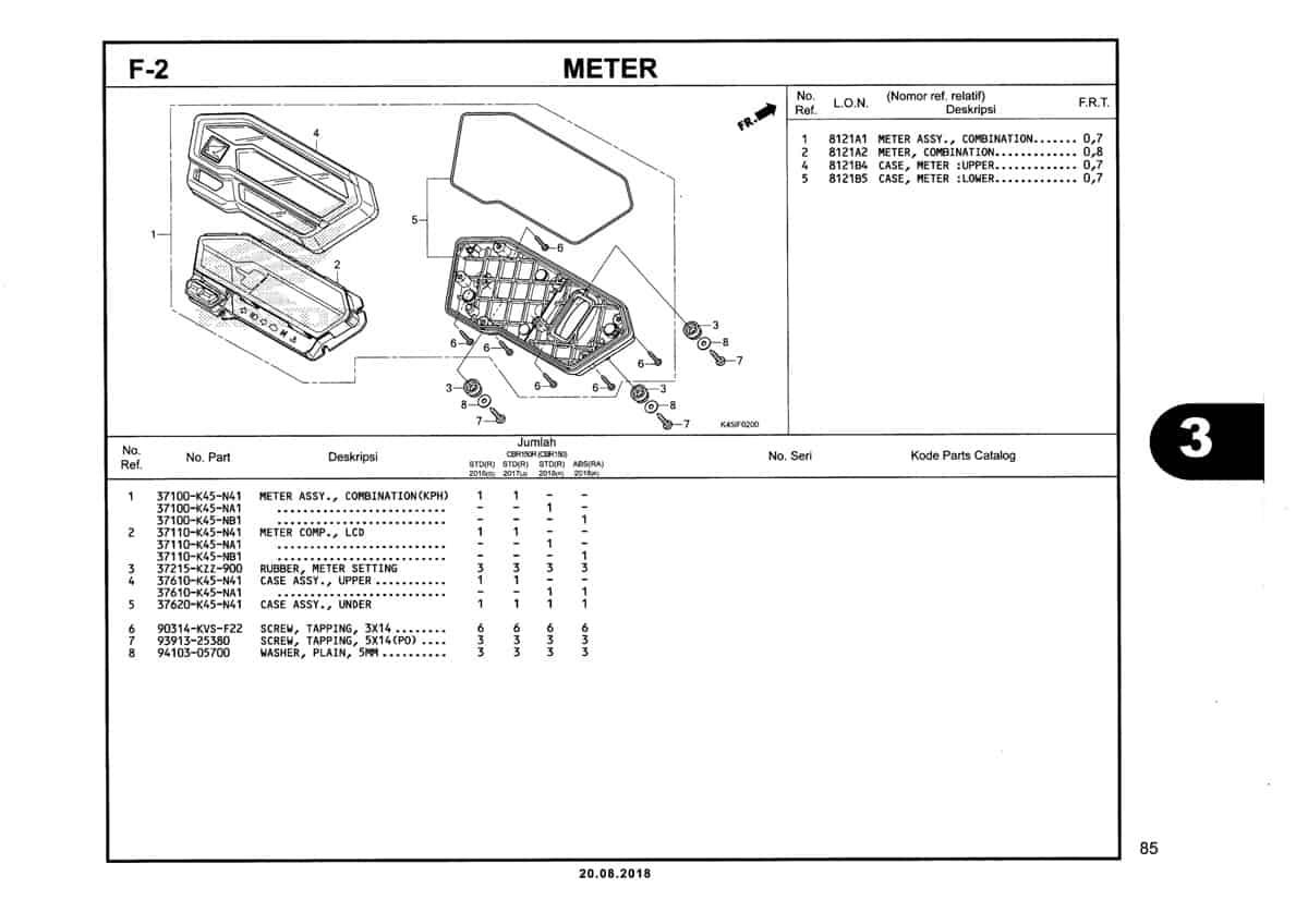 F-2-Meter-Katalog-New-CBR-150R-K45N