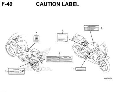 F49 – Caution Label – Katalog Honda New CBR 150R K45N