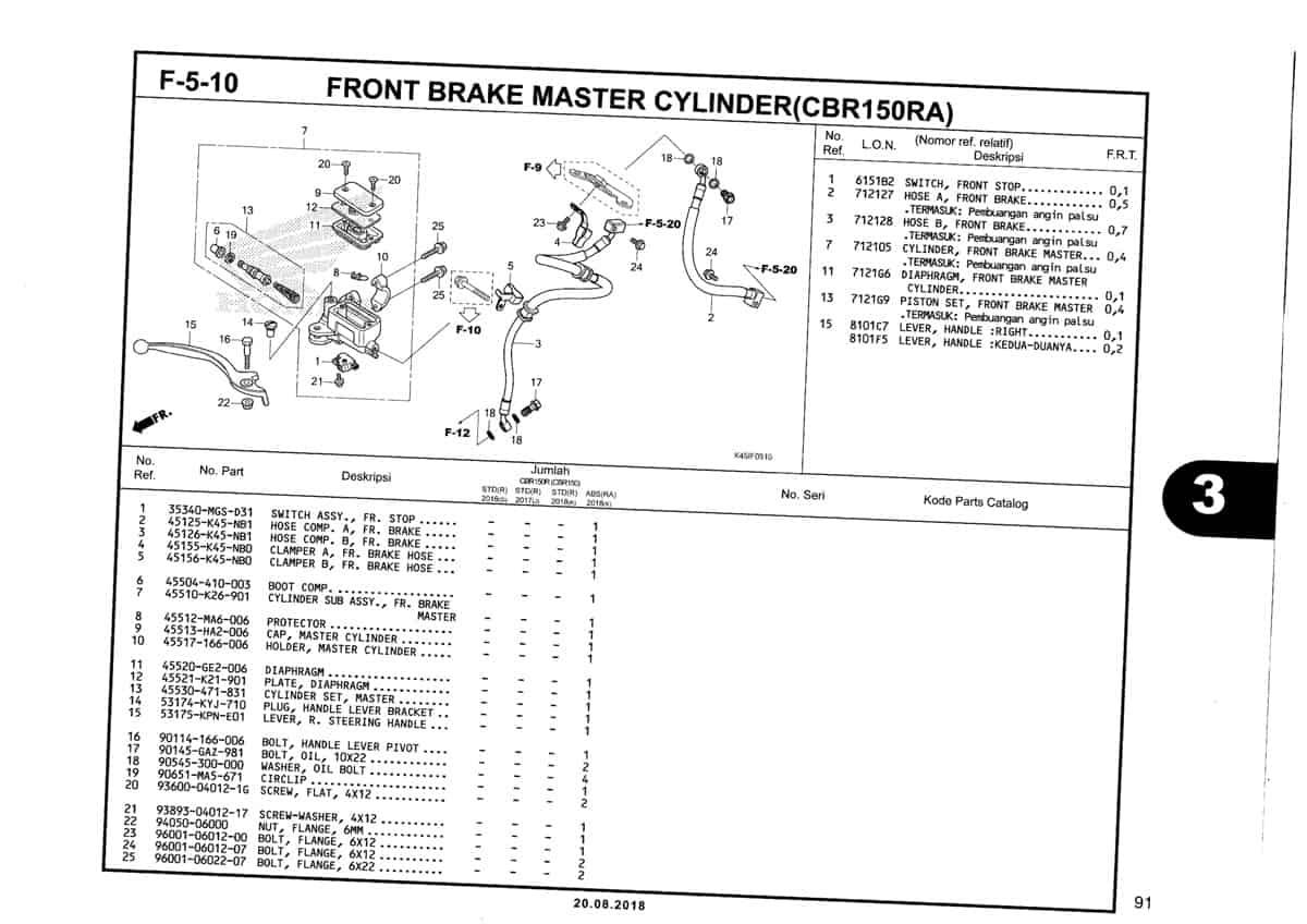 F-5-10-Front-Brake-Master-Cylinder-(CBR150RA)-Katalog-New-CBR-150R-K45N