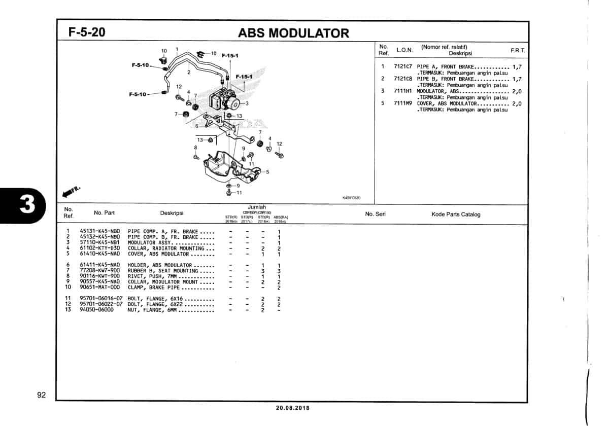 F-5-20-ABS-Modulator-Katalog-New-CBR-150R-K45N