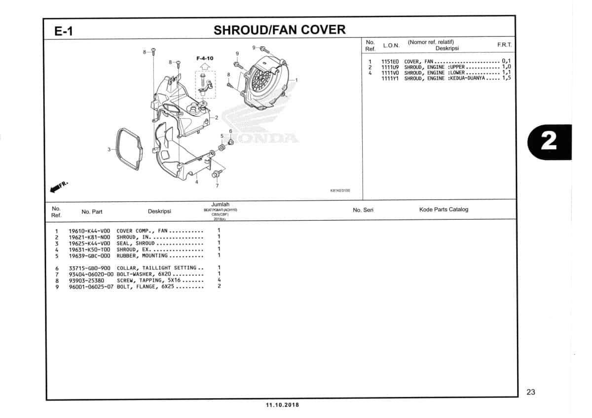 E-1-Shroud-Fan-Cover-Katalog-Honda-BeAT-Street-eSP