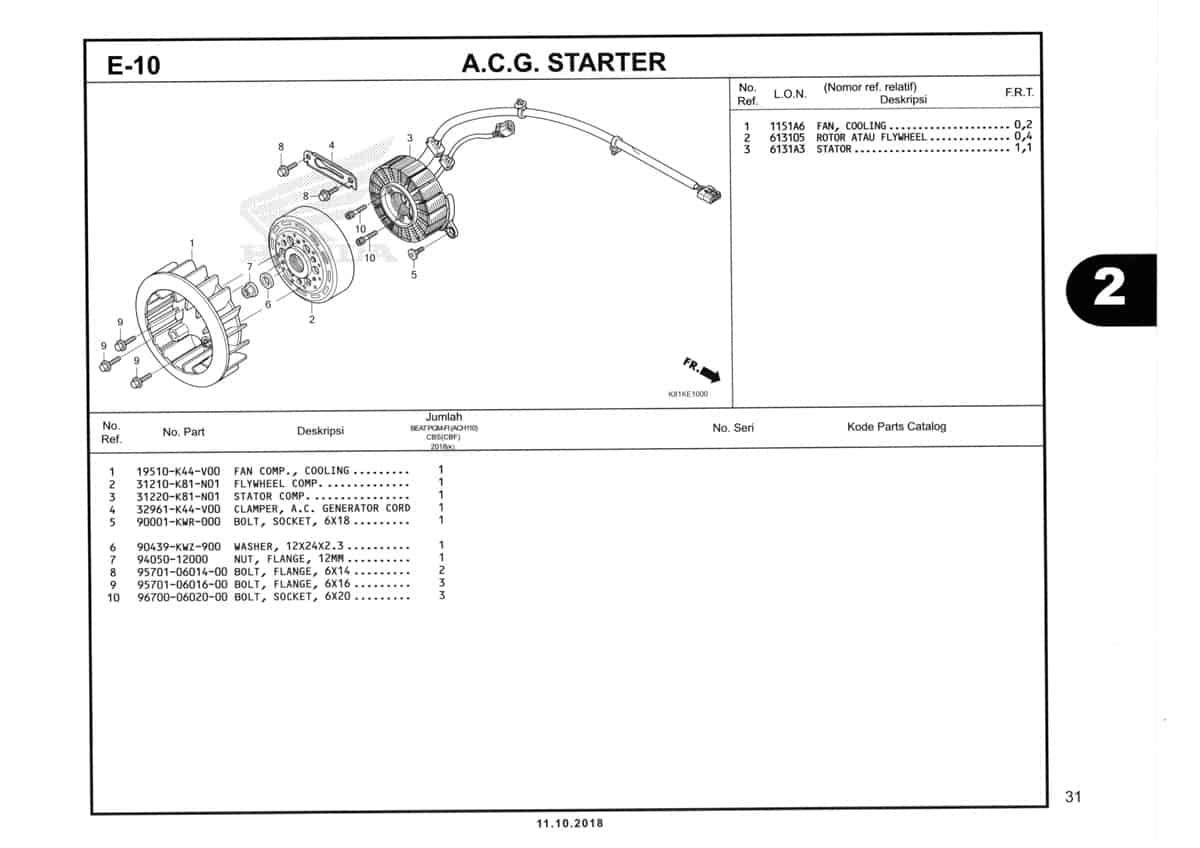 E-10-A.C.G.Starter-Katalog-Honda-BeAT-Street-eSP