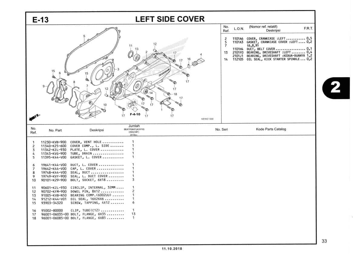 E-13-Left-Side-Cover-Katalog-Honda-BeAT-Street-eSP