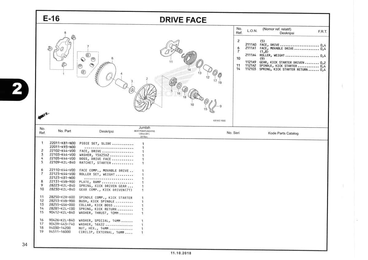 E-16-Drive-Face-Katalog-Honda-BeAT-Street-eSP