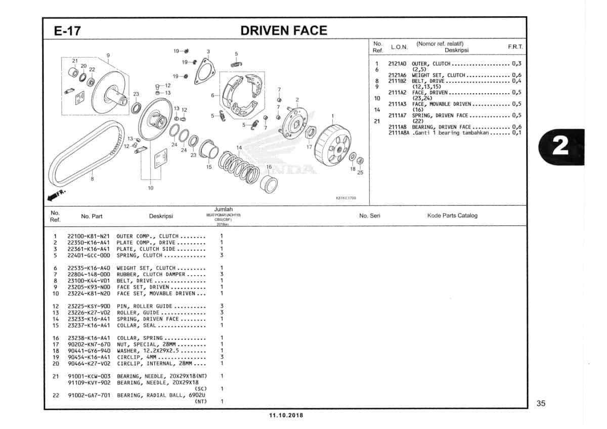 E-17-Driven-Face-Katalog-Honda-BeAT-Street-eSP