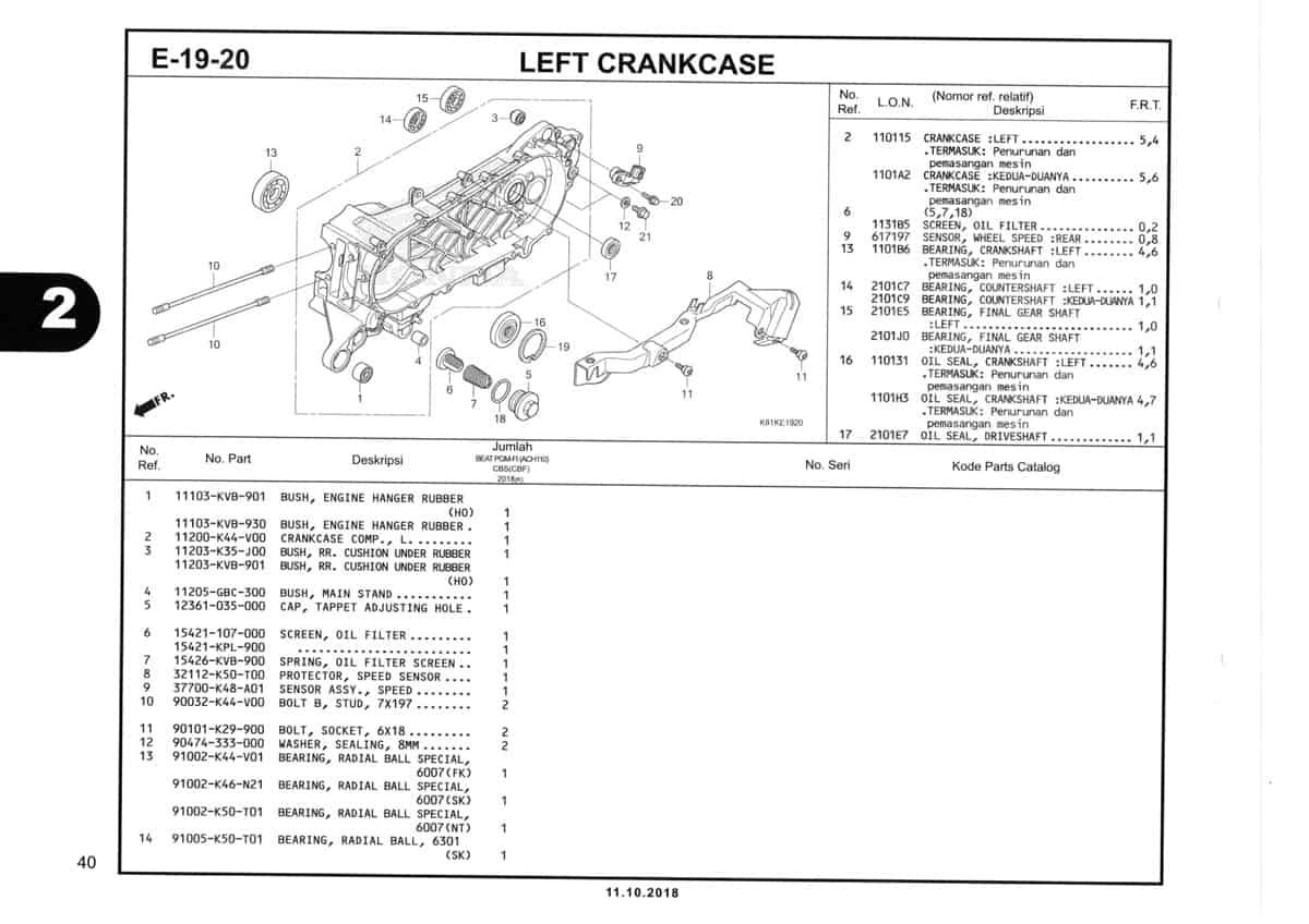 E-19-20-Left-Crankcase-Katalog-Honda-BeAT-Street-eSP