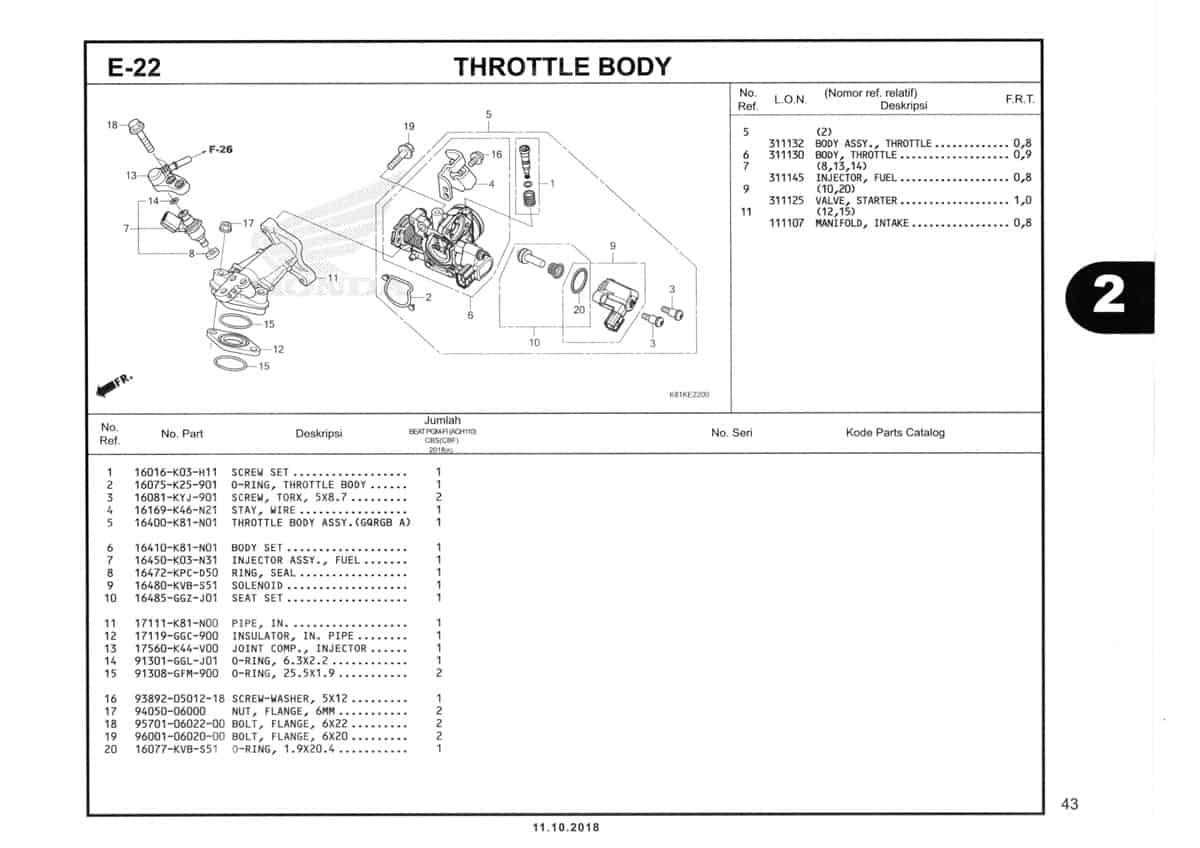 E-22-Throttle-Body-Katalog-Honda-BeAT-Street-eSP
