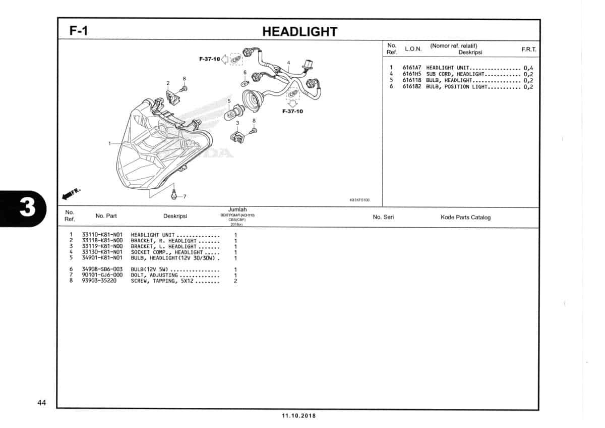 F-1-Headlight-Katalog-Honda-BeAT-Street-eSP