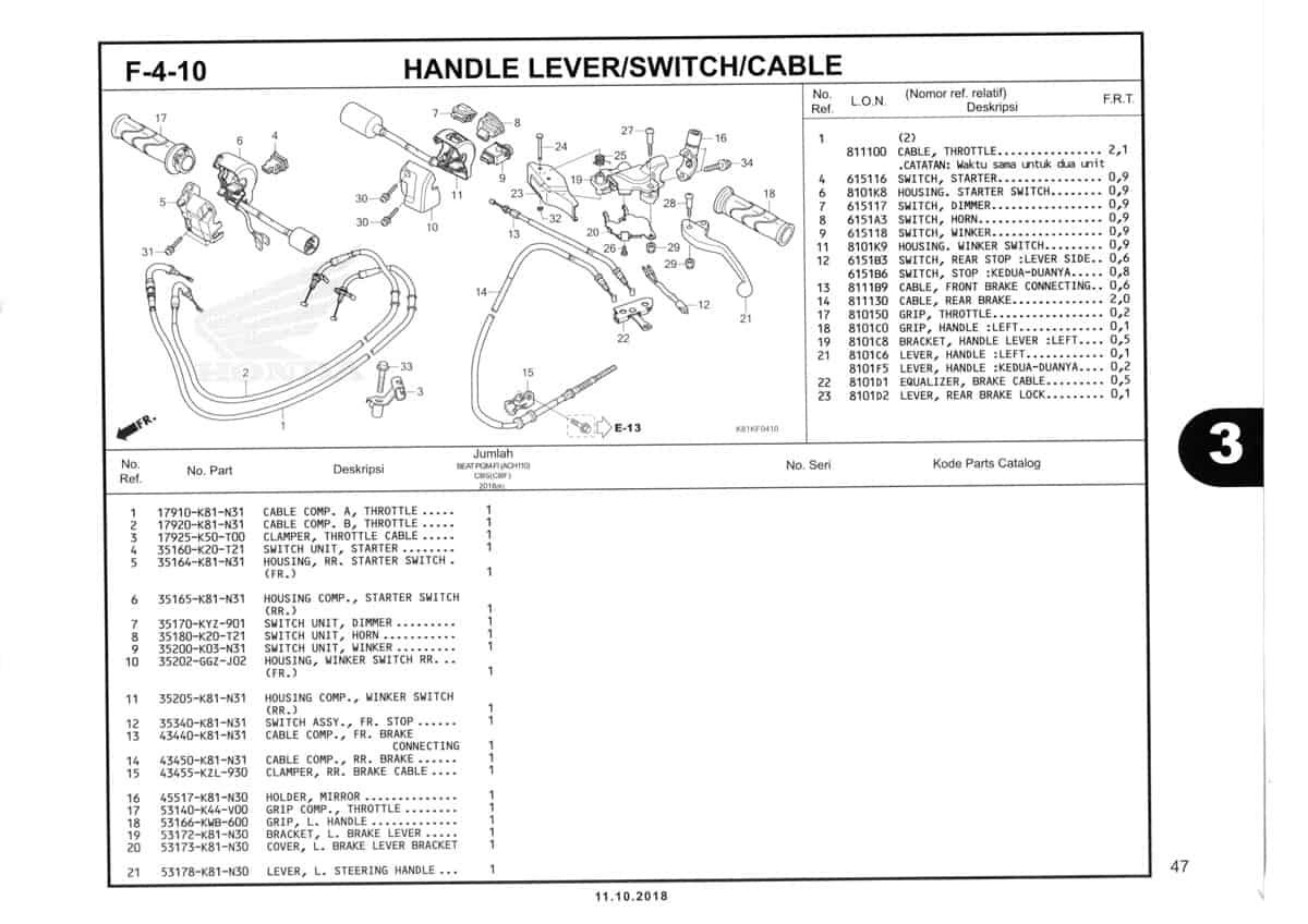 F-4-10-Handle-Lever-Switch-Cable-Katalog-Honda-BeAT-Street-eSP