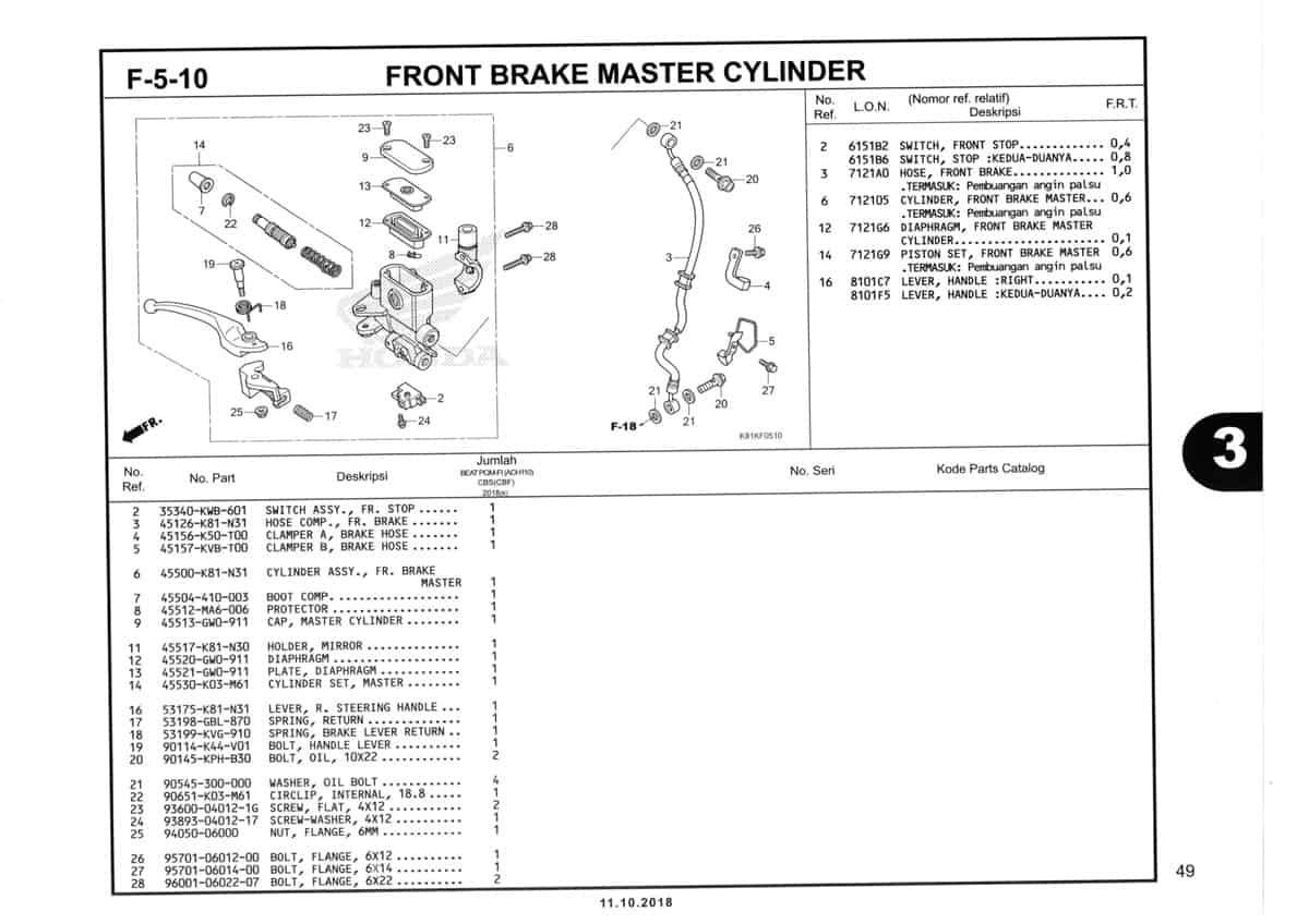 F-5-10-Front-Brake-Master-Cylinder-Katalog-Honda-BeAT-Street-eSP