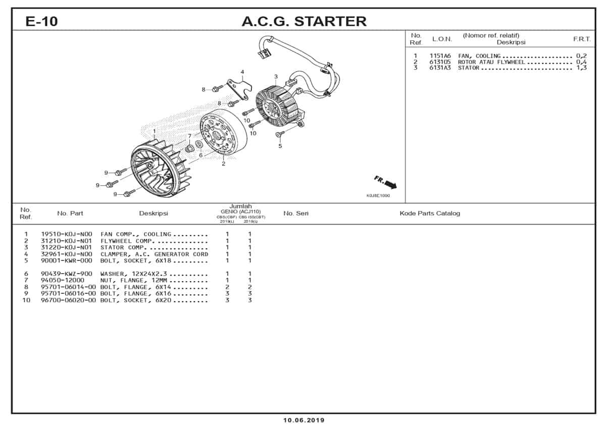 E-10-A-C-G-Starter