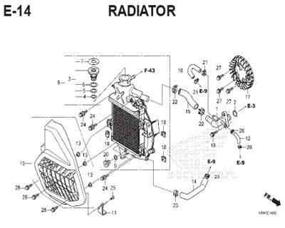 E-14-Radiator