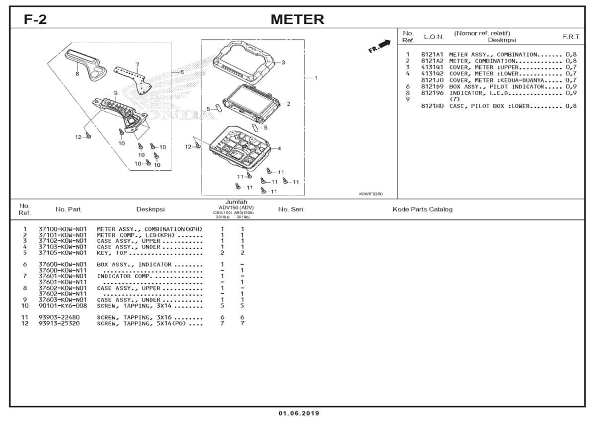 F-2-Meter