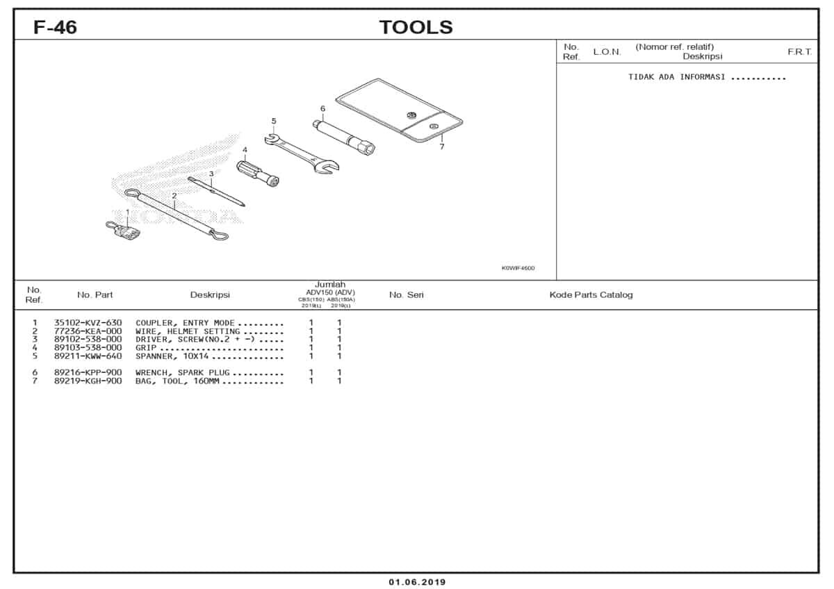 F-46-Tools