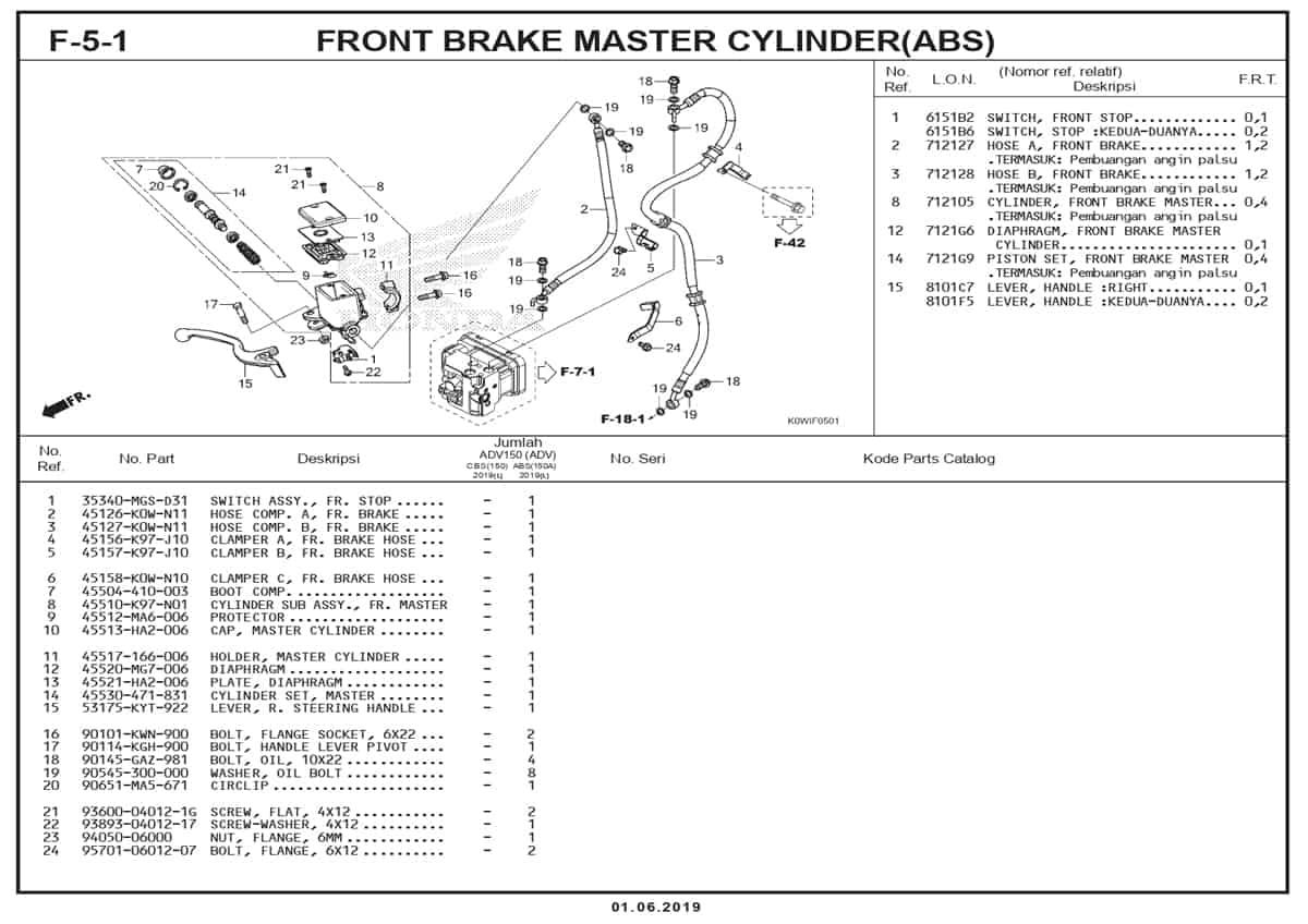 F-5-1-Front-Brake-Master-Cylinder-Abs