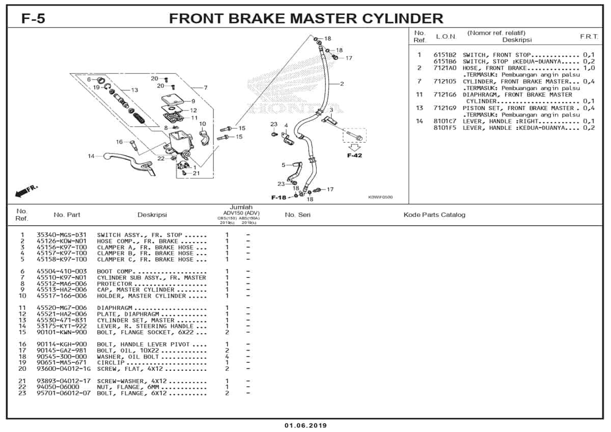 F-5-Front-Brake-Master-Cylinder