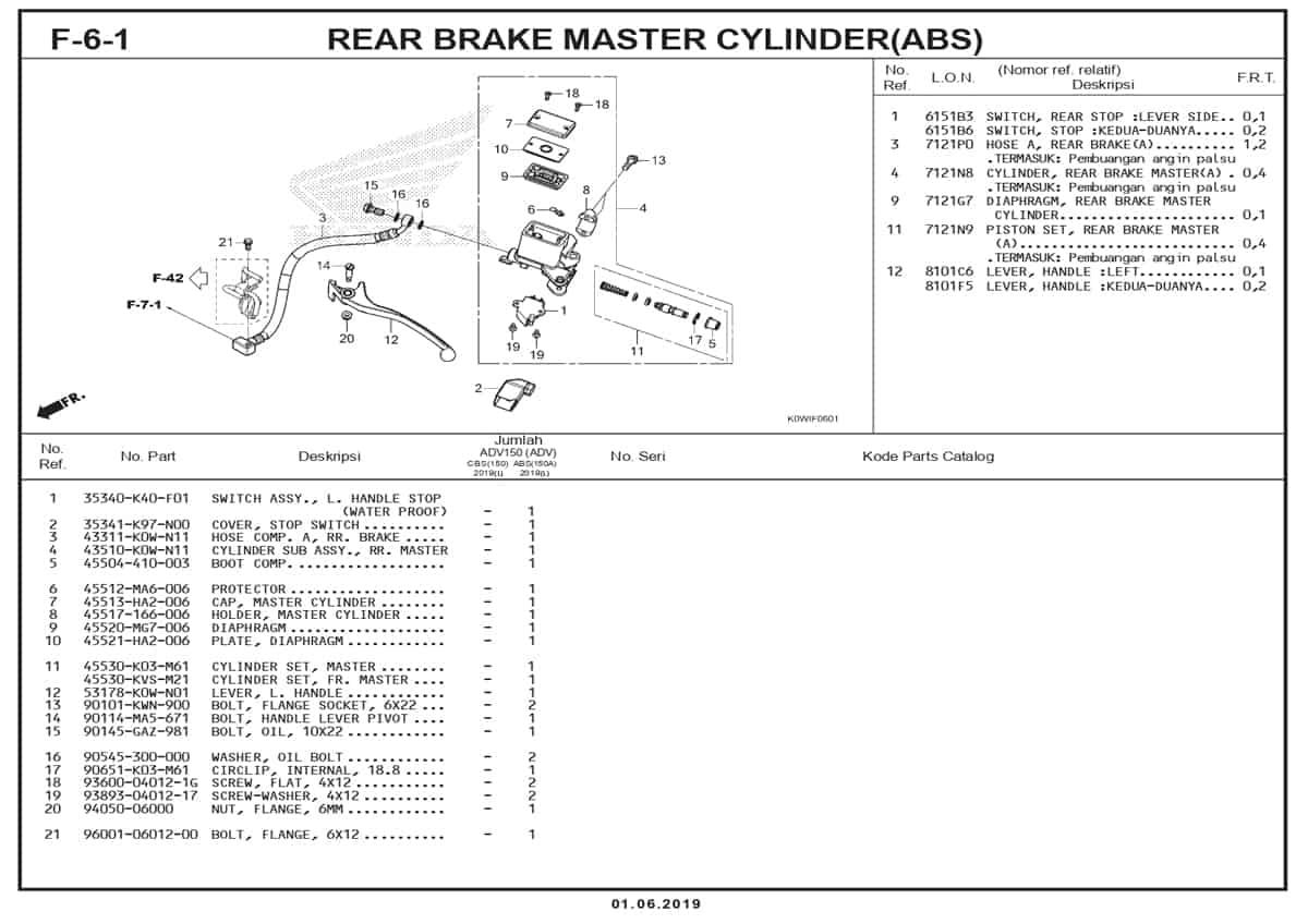F-6-1-Rear-Brake-Master-Cylinder-Abs