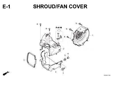 E-1 Shroud Fan Cover Cover