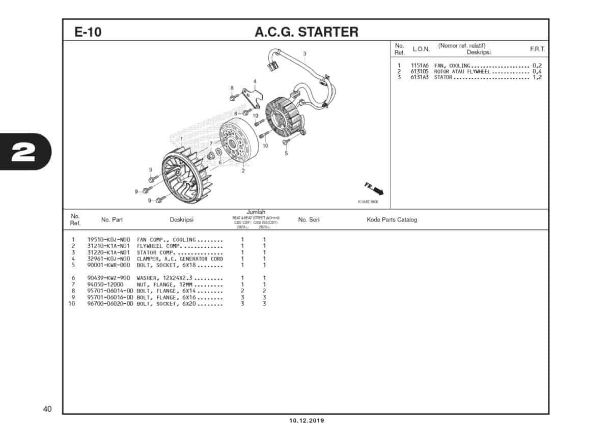 E10 ACG Starter