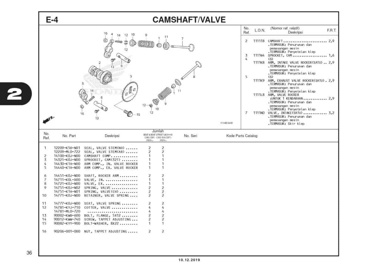 E4- Camshaft Valve