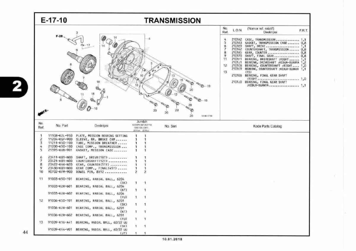 E17-10- Transmission