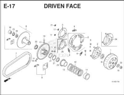 E17 Driven Face Cover