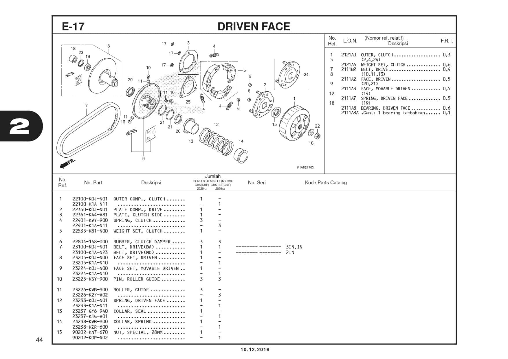E17 Driven Face